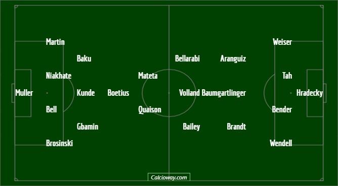 Mainz 05 Leverkusen